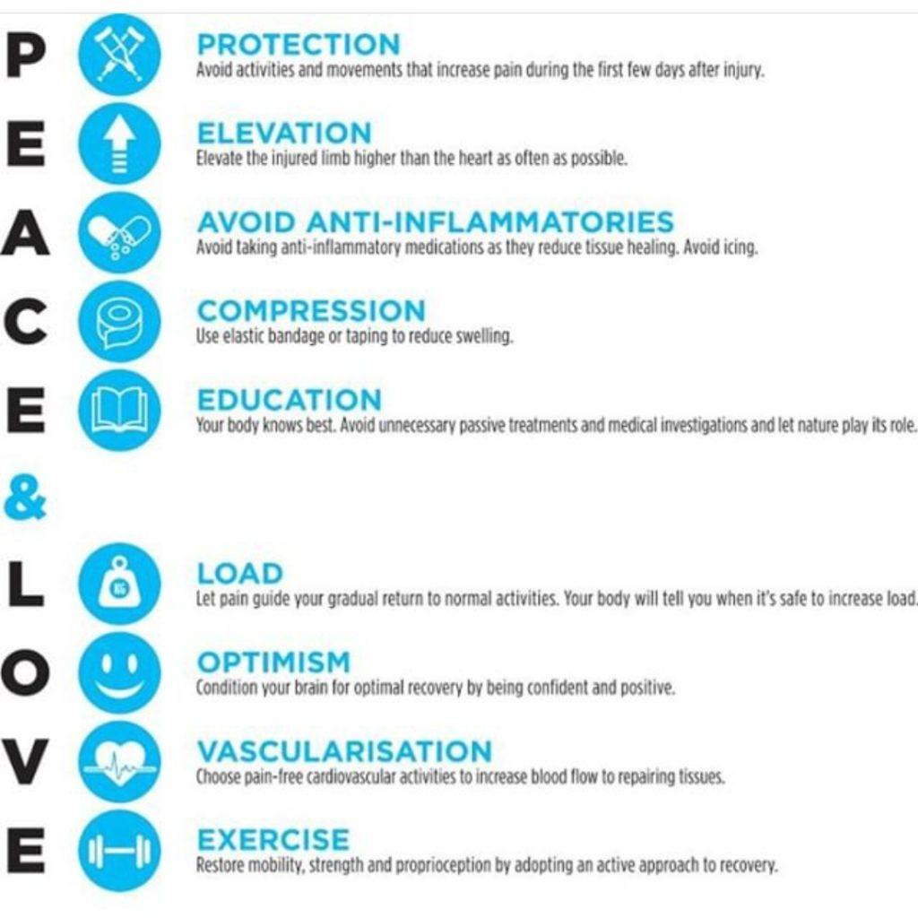 Afbeeldingsresultaat voor peace and love injury management