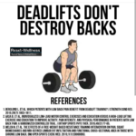 Weightlifting is not bad for your knees, low back or shoulders