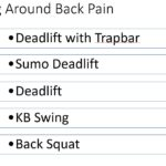 Back pain? Want to lift?